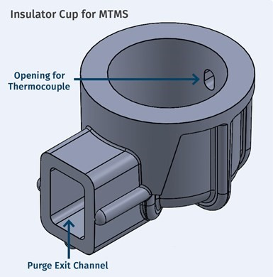 Animated Insulator Cup for MTMS